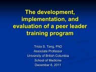 Development, Implementation, And Evaluation Of Peer Leaders