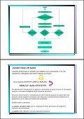 Radiazioni Ottiche Artificiali misurare - Page 4
