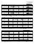 Cherubic Hymn No. 7 - D. S. Bortniansky Score/SATB parts - Page 2