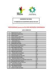 PROFISSIONAIS CONFIRMADOS relacao completa - CFESS