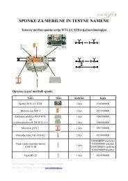 Seznam opreme za merilne tokovne sponke lahko - Elektrospoji doo