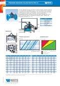 Pressure Reducing Valves Watts PRV115 - Watts Industries - Page 2