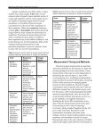 Water Quality Notes: Dissolved Oxygen1 - Tampa Bay Water Atlas - Page 4