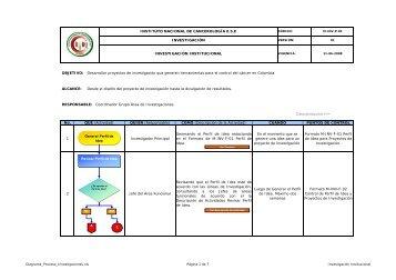 Diagrama del proceso de investigación institucional - Instituto ...
