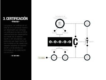 3. CERTIFICACIÓN - designblog