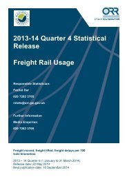 freight-rail-usage-2013-14-q4