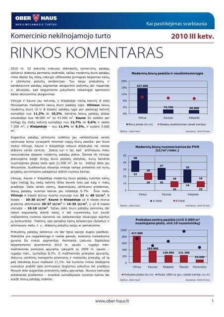 Komercinio NT rinkos komentaras 2010 m. III ketv. - Ober-Haus