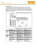 De organisatie van een project - Nevi - Page 3