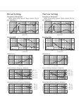 CBT 200LA-1 Spec Sheet - JBL Professional - Page 3