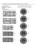 CBT 200LA-1 Spec Sheet - JBL Professional - Page 4