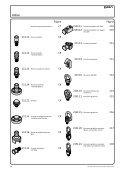(C) HK Normalien Aktuell [ES] - Interempresas - Page 3