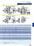 Squirrel-cage motors Dimensions - Siemens - Page 3