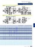 Squirrel-cage motors Dimensions - Siemens - Page 5