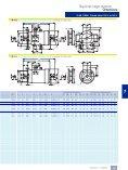 Squirrel-cage motors Dimensions - Siemens - Page 7