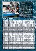 Well-Sailing - Nordtoern.de - Seite 6