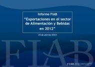 Informe FIAB