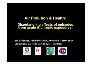 Air Pollution & Health: - IAPSC