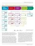 defining the shale gas life cycle - World Resources Institute - Page 3