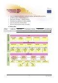 Internacionalizācijas rīcības plāns pašvaldībām - Valsts reģionālās ... - Page 6