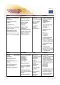 Internacionalizācijas rīcības plāns pašvaldībām - Valsts reģionālās ... - Page 7