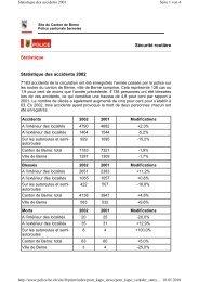 Statistique des accidents 2002