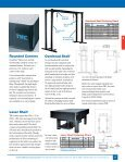 Options & Accessories - Photon Lines - Page 2