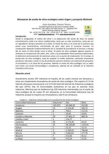 Almazaras de aceite de oliva ecológico extra virgen y proyecto ...