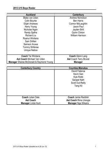 2013 U15 National Championship Boys Team Rosters