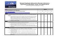 Module 2 National Standards - KidsGardening.com