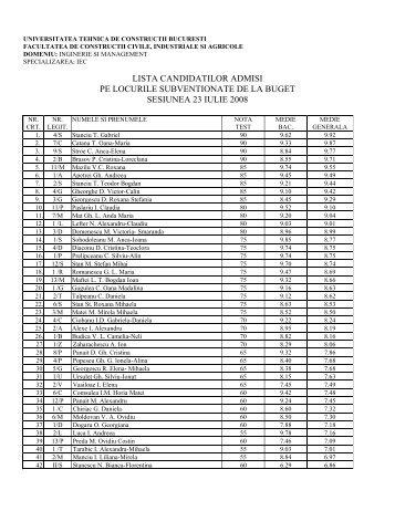 Lista candidatilor admisi pe locurile subventionate ... - Admitere UTCB