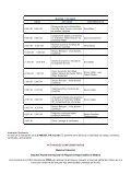 16 Y 17 de abril de 2012 – Plaza Mayor – Medellín Una ... - Afida - Page 2