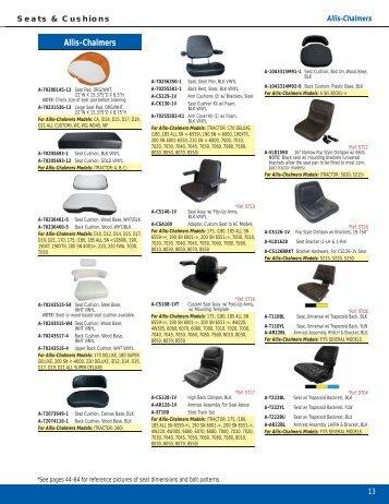 Allis Chalmers - Powell Equipment Parts