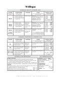 preisliste deutsch + engl 2007 - Page 2