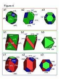 a3 a1 a2 c3 b1 b2 b3 c1 c2 Figure 4