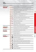 Verkehrsschilder Signaux routiers - Signal AG - Page 3