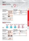 Verkehrsschilder Signaux routiers - Signal AG - Page 7