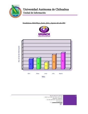Universidad Autónoma de Chihuahua - Transparencia