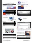 Articulating Materials - Prestige Dental Products - Page 3