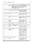 Wind energy developments in india - Asian Journal on Energy ... - Page 4