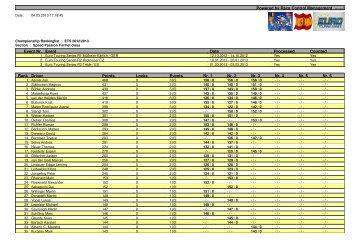 Formel - Championship Rankingli - Euro Touring Series