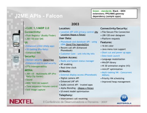 J2ME APIs