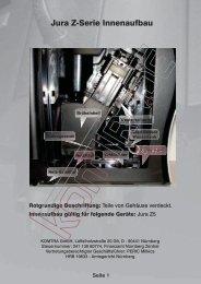 Jura Z-Serie Innenaufbau - KOMTRA GmbH
