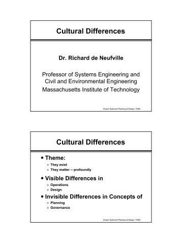 Cultural Differences Cultural Differences