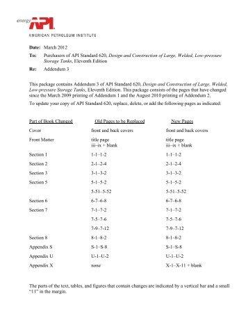 api rp 754 pdf free