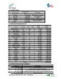SOSIALISASI UMK DAN ASURANSI - P2KP - Page 7