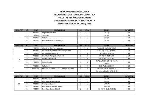 Penawaran-dan-Jadwal-Teknik-Informatika-Semester-Genap-2014-2015