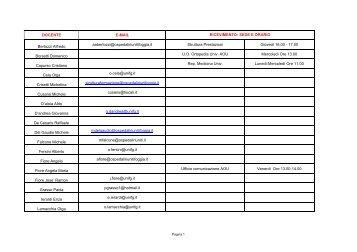 visualizza file (aggiornato al 17.12.09) - Medicina e chirurgia