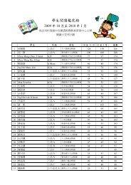 學生閱讀龍虎榜 - 保良局杜偉强中央圖書館暨教案資源中心