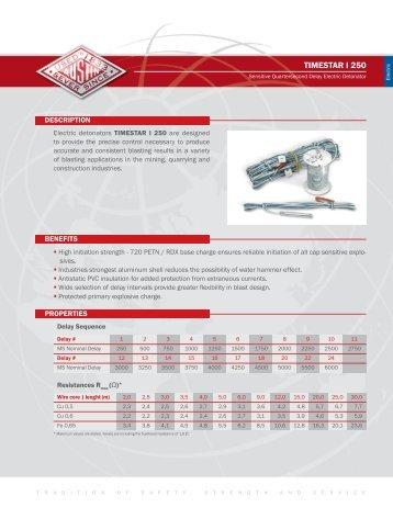 TIMESTAR I 250 - Austin Detonator sro