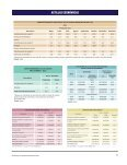 Cadena Forestal-Madera y Mueble Representa 1.7% de la Industria - Page 4